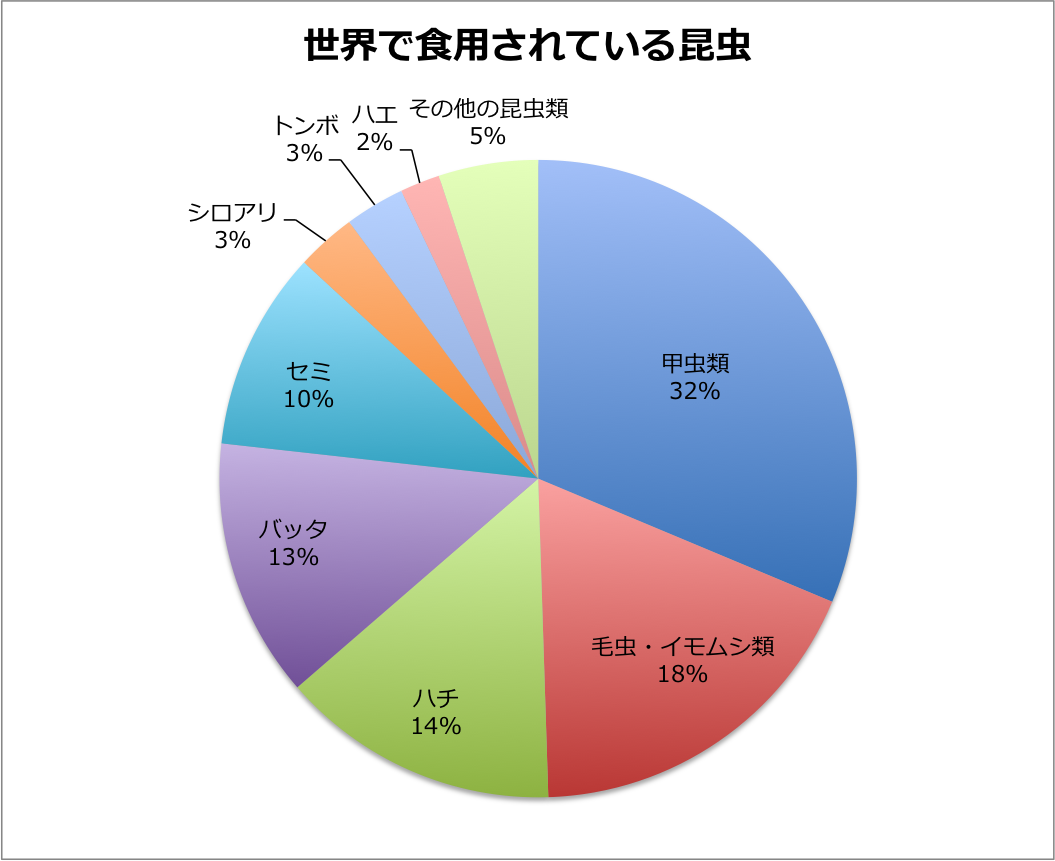 2076_graph